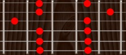 pentatonic scale position 3